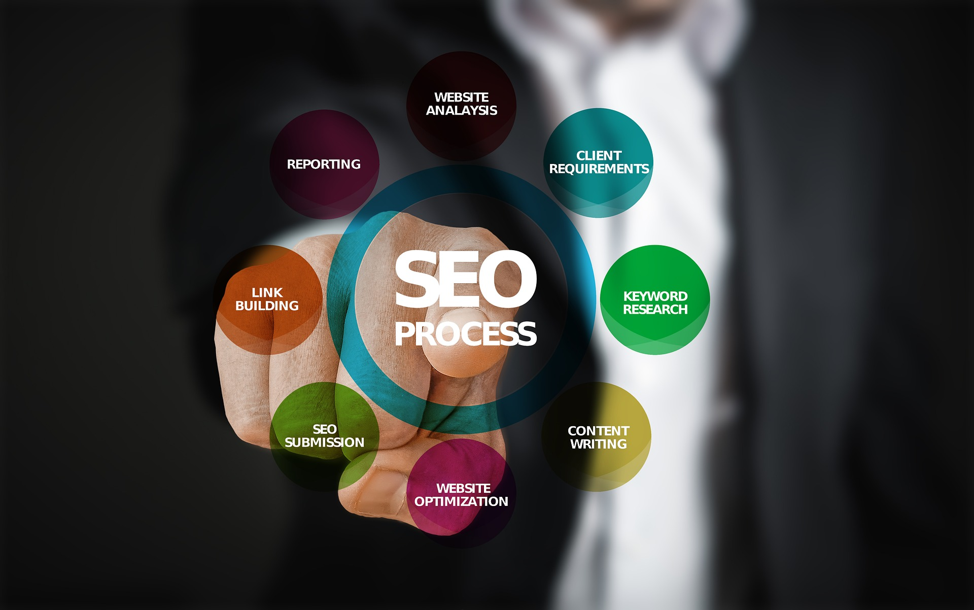 essential skills to become an seo expert